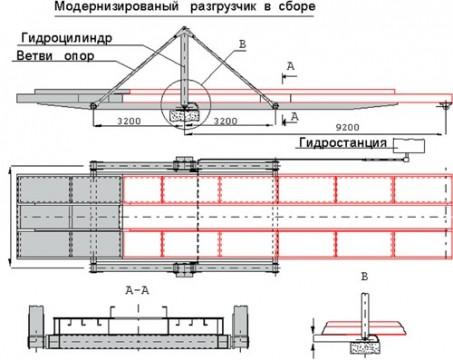 Схема модернізації площадок автомобілерозвантажувачів ГУАР-15, ГУАР-30