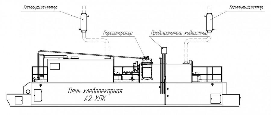 Установка парогенератора на печи А2-ХПК