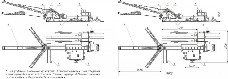 Схематичне зображення буртоукладача «Комплекс 65Е2Б3-К».